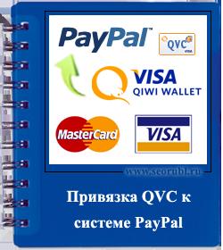 привязка QVC к Paypal