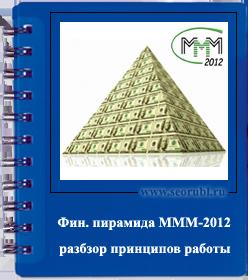 история краха ммм-2012